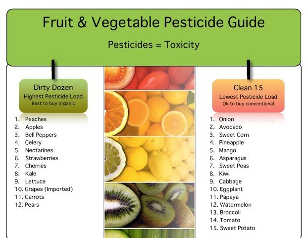 pesticide-guide1