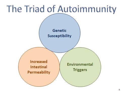 triadautoimmune